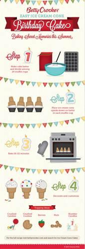 Betty Crocker Cakes Summer Creation Ideas!